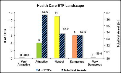 HealthCare_Fig4