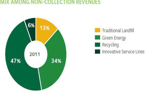 2012 Sustainability Report, Pg. 7
