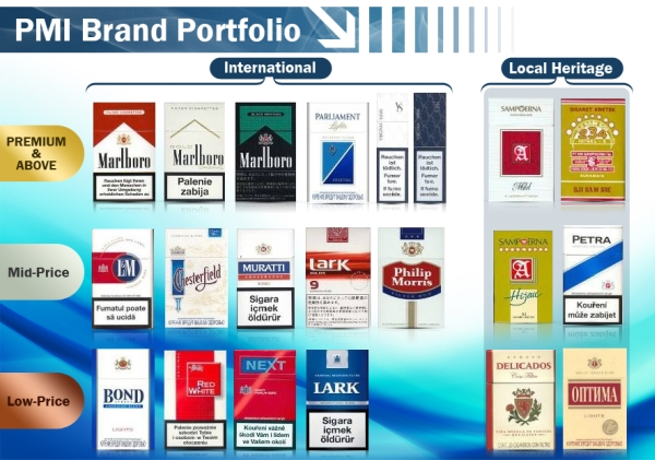 Philip morris pricing strategy