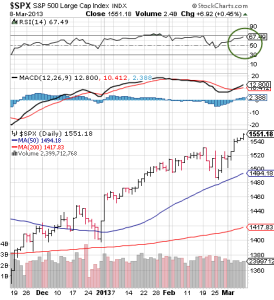 spy, nysearca:spy, s&p 500