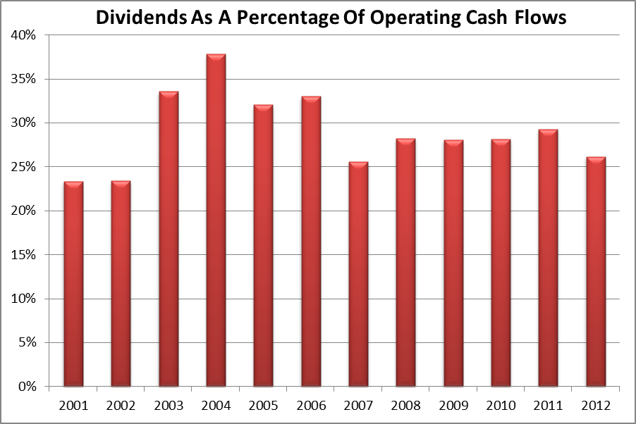operating cash flow ratio pdf