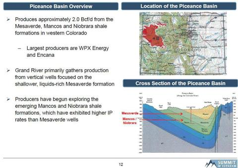 A New Liquids-Rich Shale On The Rise: Important Data Points For Mancos-Niobrara
