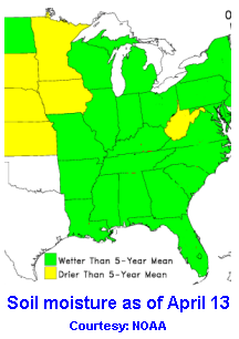 Soil moisture this year compared to the 5 year average.