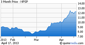 Npsp stock options