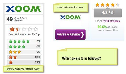 XOOM Reviews