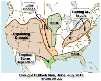 Chris Orr LLC Drought Forecast