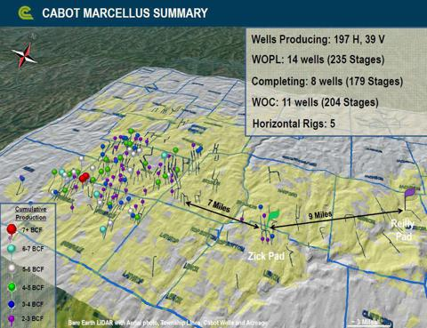 Marcellus likewise Judge Scrapped Pennsylvania Families 4 24m Water Pollution Verdict Gas Drilling Lawsuit besides As Marcellus Shale Volumes Increase further Marcellus Shale Cabot May Be Forced To together with Rendells Dep Abandons Dimock Residents Scraps Municipal Water Replacement. on cabot oil and gas marcellus wells