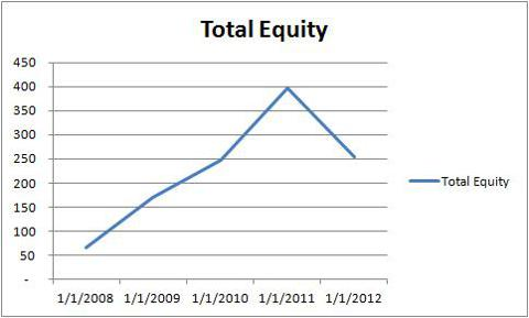 JRCC Equity