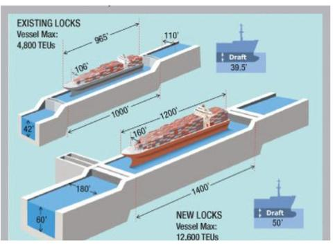 the genesis development and impact of the panama canal Full-text paper (pdf): impact of the panama canal expansion on the panamanian panama needs to understand the economic impact of the canal useful for developing countries interested in estimating the impact of their ports and maritime industry on growth and development in the future.