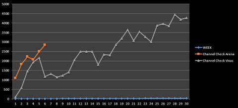 Belviq vs. Qsymia Launch Comparison