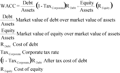 wacc example The weighted average cost of capital (wacc) is a financial ratio that calculates a company's cost of financing and acquiring assets by comparing the debt and equity structure of the business.
