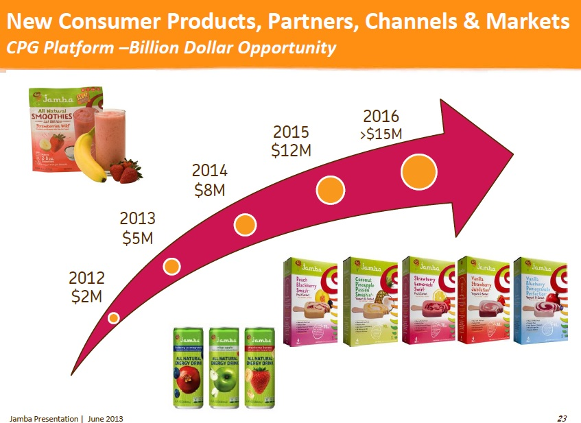 Diabetes Care Executive Summary 2014