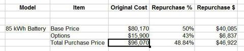 Repurchase Cost Calculation
