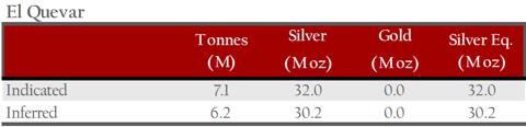 Golden Minerals / AUMN - fil dédié - Page 2 6546411-13778919658681343-Ben-Kramer-Miller