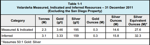 Golden Minerals / AUMN - fil dédié - Page 2 6546411-13778939880348222-Ben-Kramer-Miller