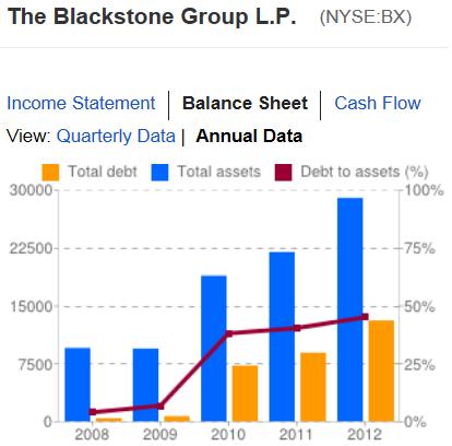 Data Courtesy of Google Finance