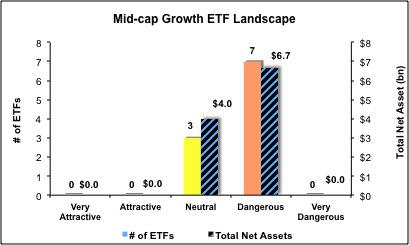 midcapgrowth4