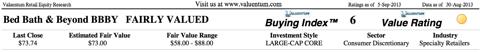 Valuentum Report