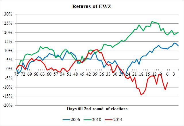 How to trade option volatility