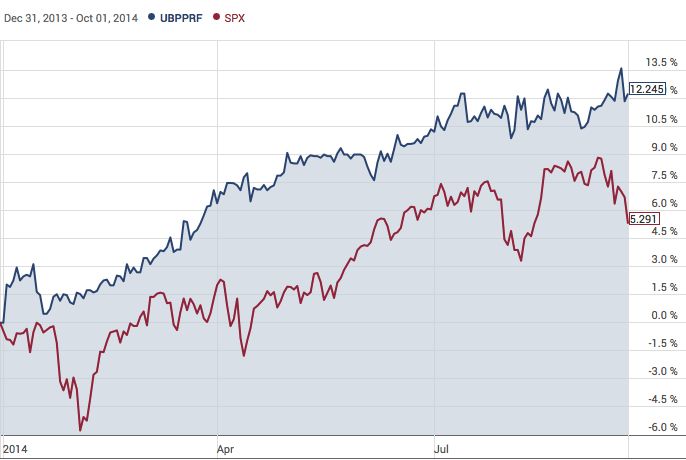 This outperforming high dividend stock yields 6 9 and for High div stocks