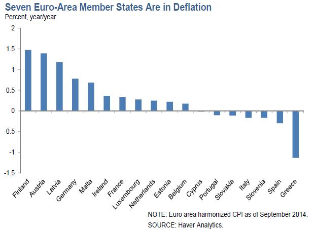 2015 Debt Crisis China