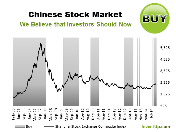 To be bullish on the outlook for the china index seeking alpha