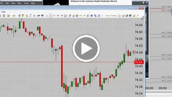 Concierge Trade Alert Crude Oil Video Recap