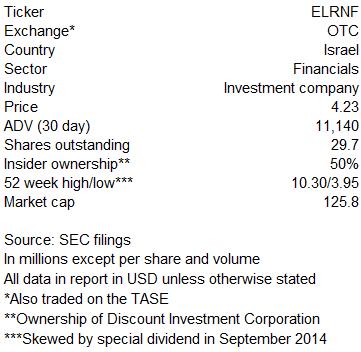 Alpha venture trading system
