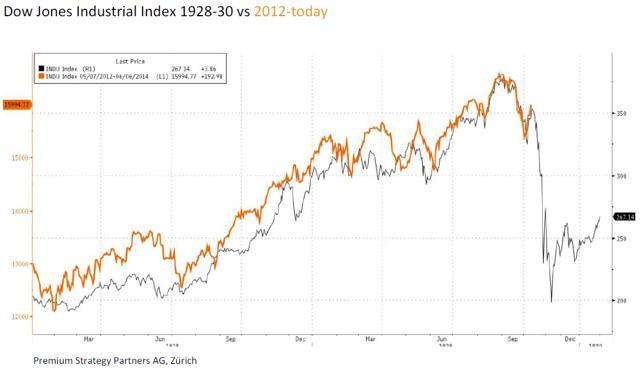 When Markets Collide | Seeking Alpha