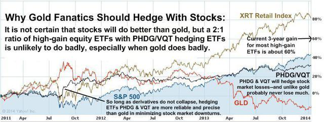 Why Gold Fanatics Should Hedge With Stocks