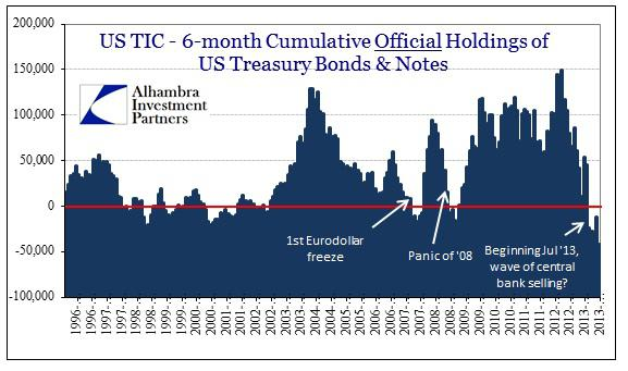 ABOOK Feb 2014 TIC Official UST 6mo