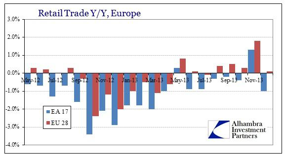ABOOK Feb 2014 Europe Retail Trade
