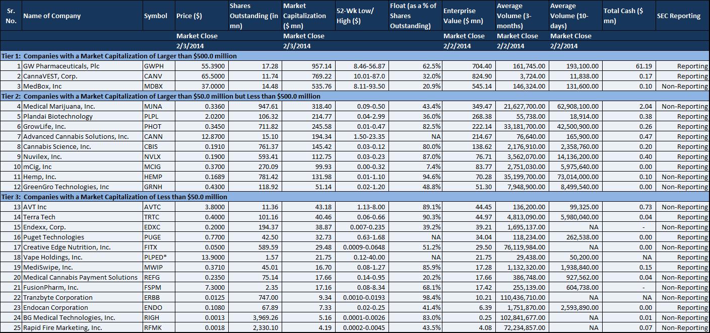 Options trading job listings