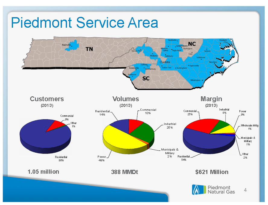 Piedmont Natural Gas Territory