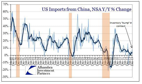 ABOOK Feb 2014 Headwinds Imports China