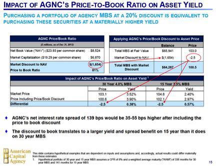 AGNC Earnings Presentation
