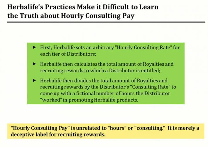 How much does an Independent Distributor make at Herbalife in the United States?