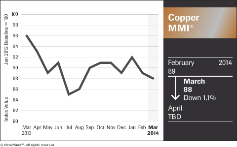 Copper_Chart_March-2014_FNL