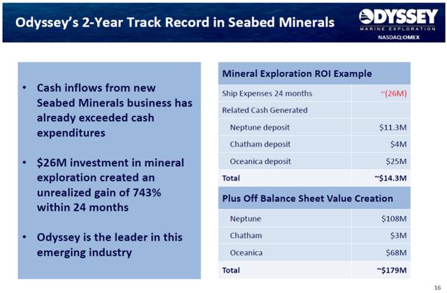 OMEX Off balance sheet slide sept 2013