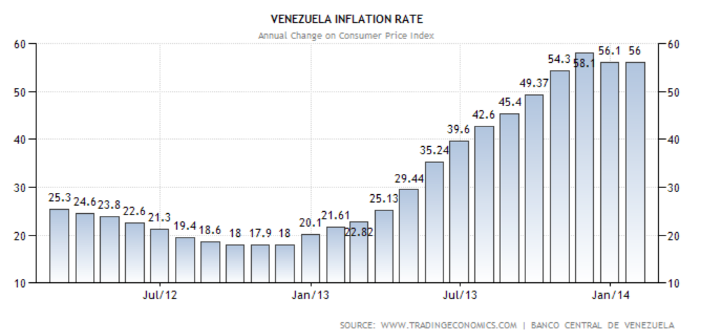 inflation is a necessary evil Devaluation of malawi kwacha: a necessary evil  on the other hand, devaluation has an apparent propensity to triggering inflation, which is a general increase in the prices sam vaknin, phd .