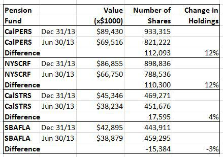 Abbott employee stock options