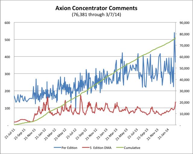 3.8.14 APC Comments