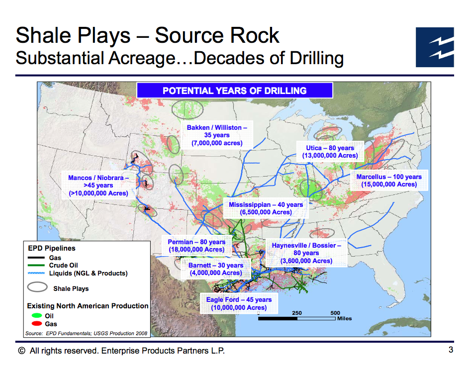 American Natural Gas Is Experiencing A Renaissance Courtesy Of Fracking Technology And These Three Partnerships Offer Investors An Excellent Opportunity To