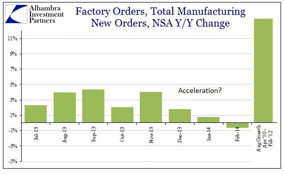 ABOOK Apr 2014 Factory Orders Recent