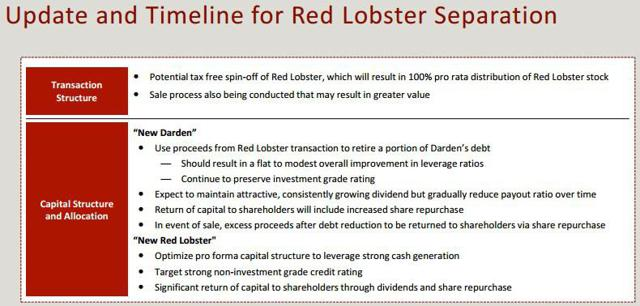Red Lobster Spin-off Details
