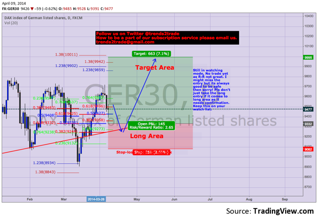 Quality analysis, Dax behaving as expected!