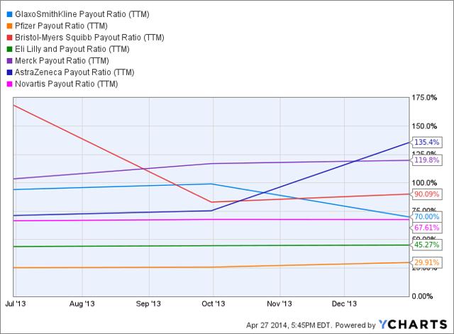JP Morgan Stock: A Dividend Analysis (JPM)