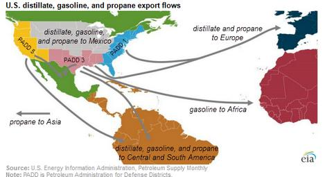US distillate, gas, and propane export flows