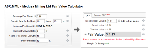 MML Fair Value according to Gurufocus.com