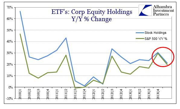 ABOOK May 2014 ETF Hedge Fund ETF SP 500